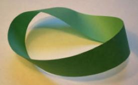 250px-Möbius_strip